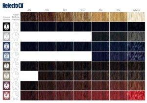 Вибір фарби для вій і брів